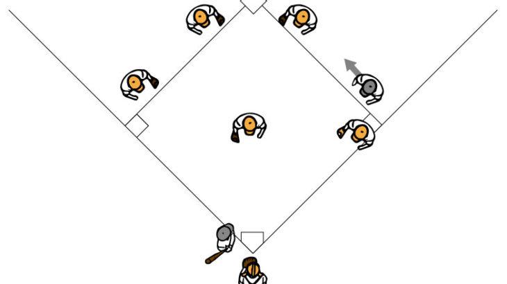 野手の守備位置の基本