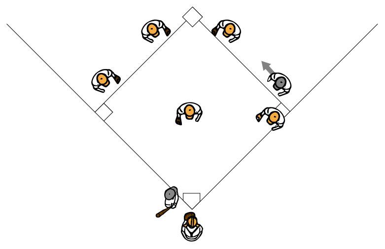 ランナー一塁での中間の内野手の守備位置