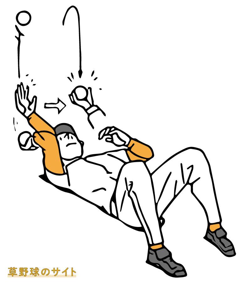 寝転がり上に向かってボールを投げる練習