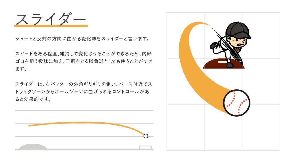 スライダーの軌道と投げ方