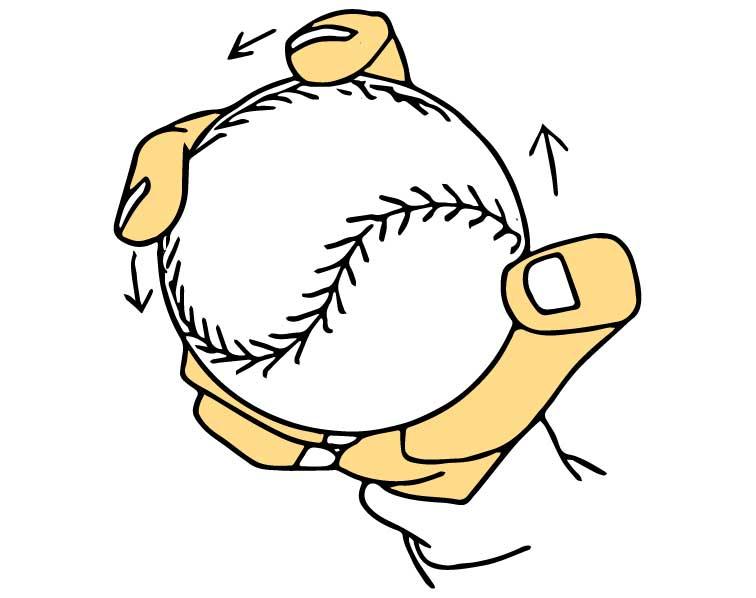 フィールディングで捕球した後のボールの握り