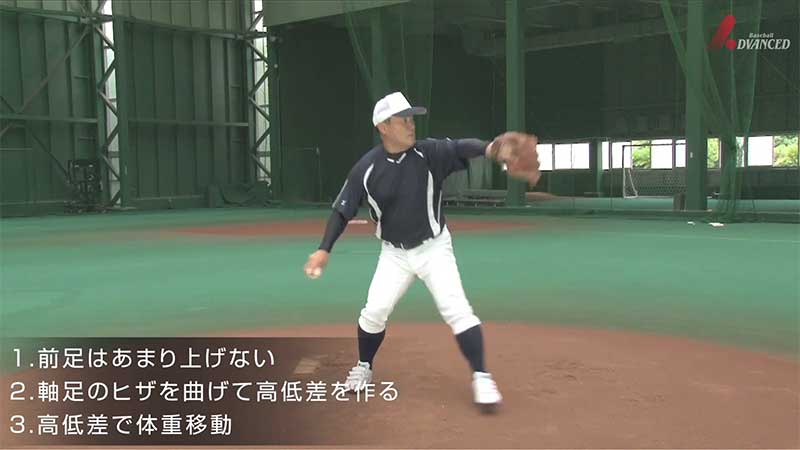 クイックモーションで投げるピッチャー