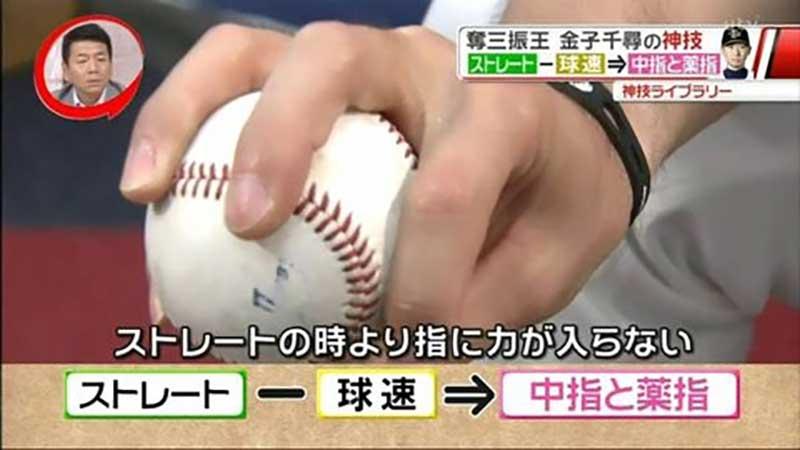 金子千尋選手のチェンジアップの握り