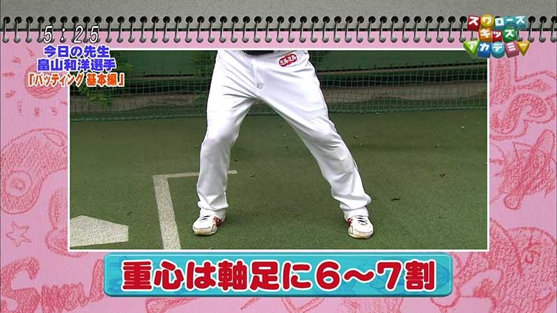 畠山和洋選手の重心移動の方法