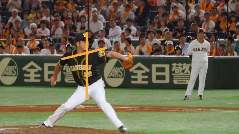 藤川 球児選手のピッチングフォームのステップ