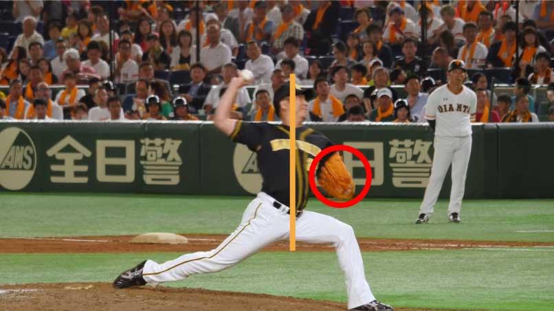 藤川 球児選手のピッチングフォームのステップからの身体の回転