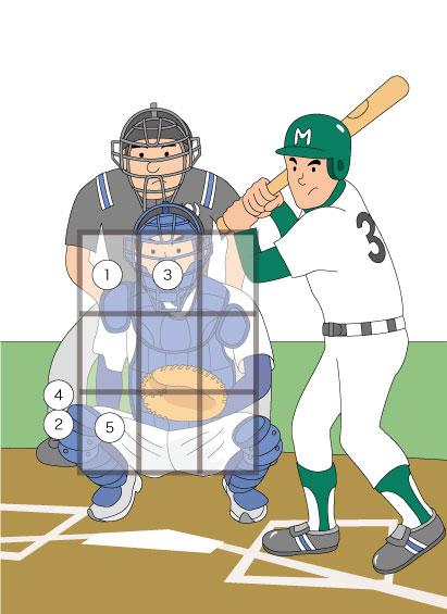 田中将大投手の浅村選手への配球のイラスト