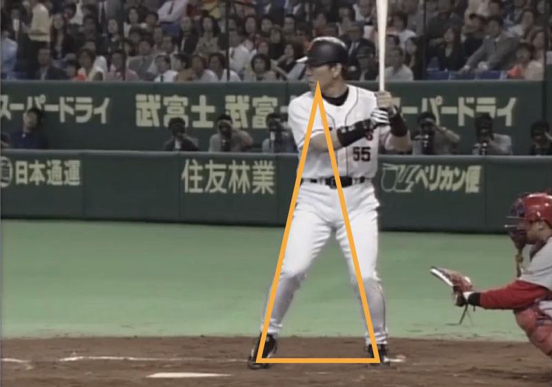 松井秀喜選手のバッティングフォームのスタンス