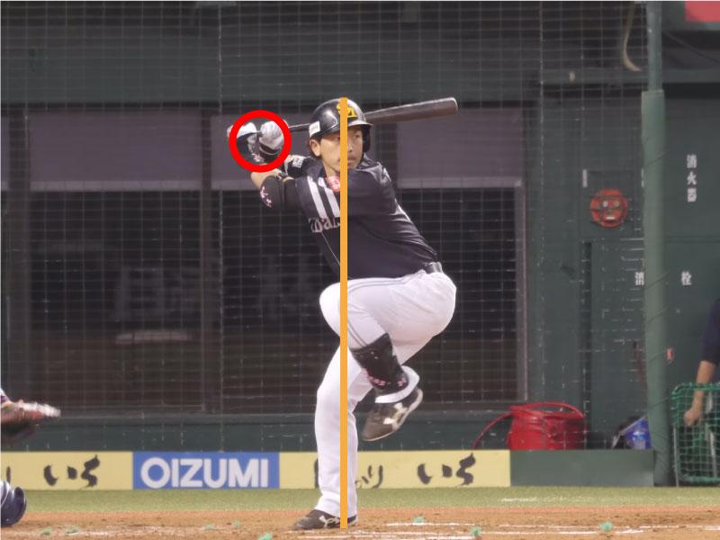 松田宣浩選手のバックスイング