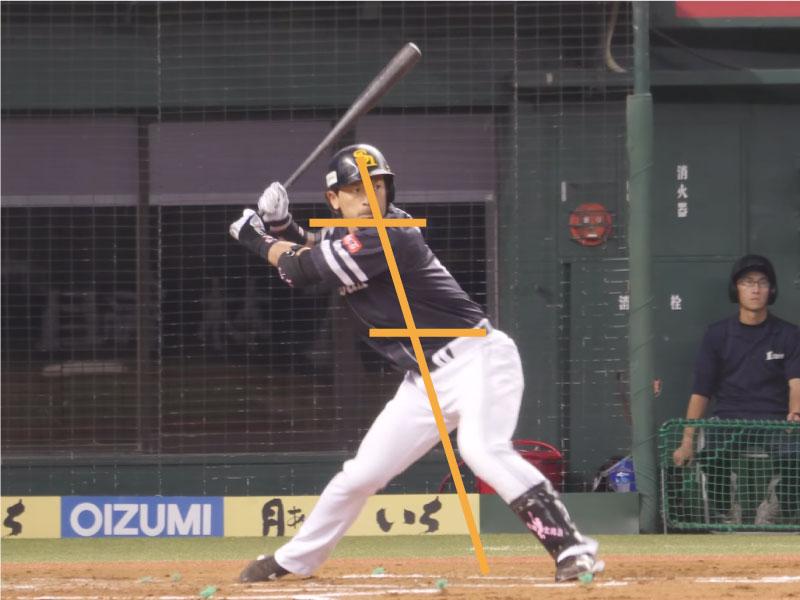 松田宣浩選手のアプローチ