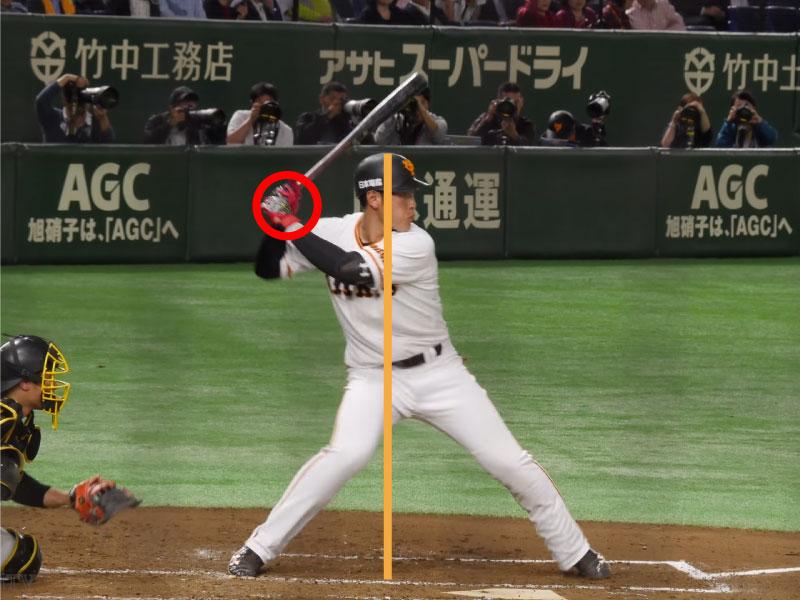 岡本和真選手のステップ