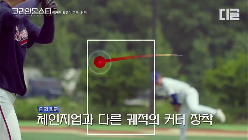 リュ・ヒョンジン選手のカッターの軌道